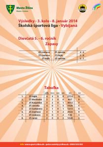 vysledky_vybijana_20140108-2