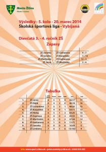 vysledky_vybijana_20140320-1