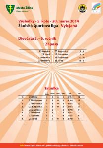 vysledky_vybijana_20140320-2