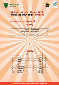 vysledky_vybijana_20140522-1
