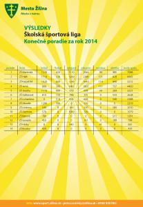 sport_konecne_poradie