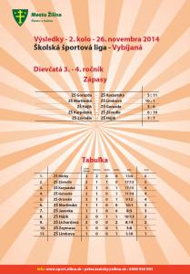 vysledky_vybijana_20141126-1