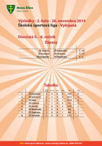 vysledky_vybijana_20141126-2