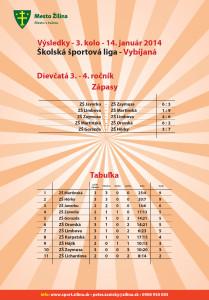 vysledky_vybijana_20150114-1