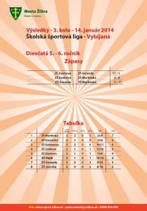 vysledky_vybijana_20150114-2