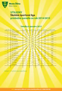 x_sport_pribezne_vysledky.indd