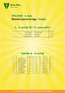 vysledky_futbal_20150311-3-4