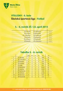 vysledky_futbal_20150422-5-6