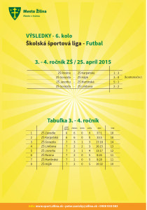 vysledky_futbal_20150425-3-4