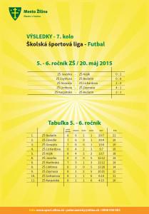 vysledky_futbal_20150520-5-6
