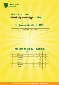 vysledky_futbal_20150603-3-4