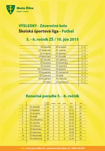 vysledky_futbal_20150610-5-6