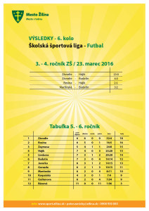 vysledky_futbal_20160323-3-4