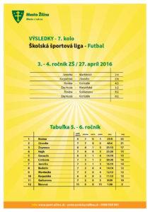 vysledky_futbal_20160427-3-4