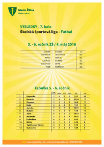 vysledky_futbal_20160504-5-6