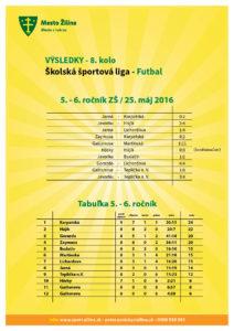vysledky_futbal_20160525-5-6
