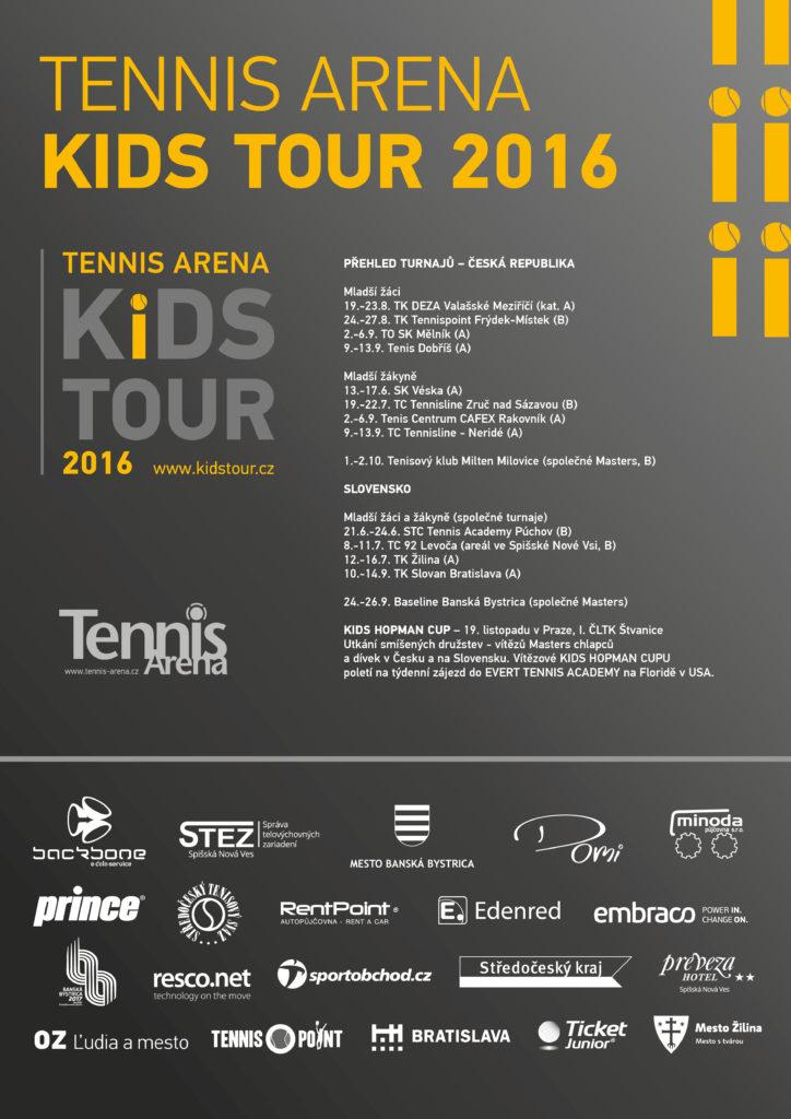 Plakat_Kids_2016