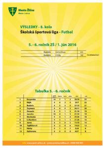 vysledky_futbal_20160601-5-6