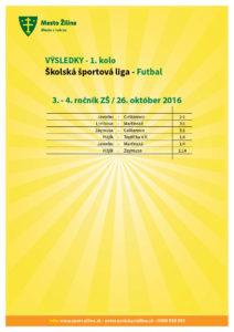 vysledky_futbal_20161026-3-4
