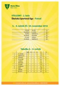 vysledky_futbal_20161123-3-4