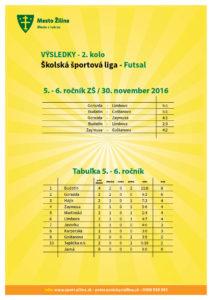 vysledky_futbal_20161130-5-6